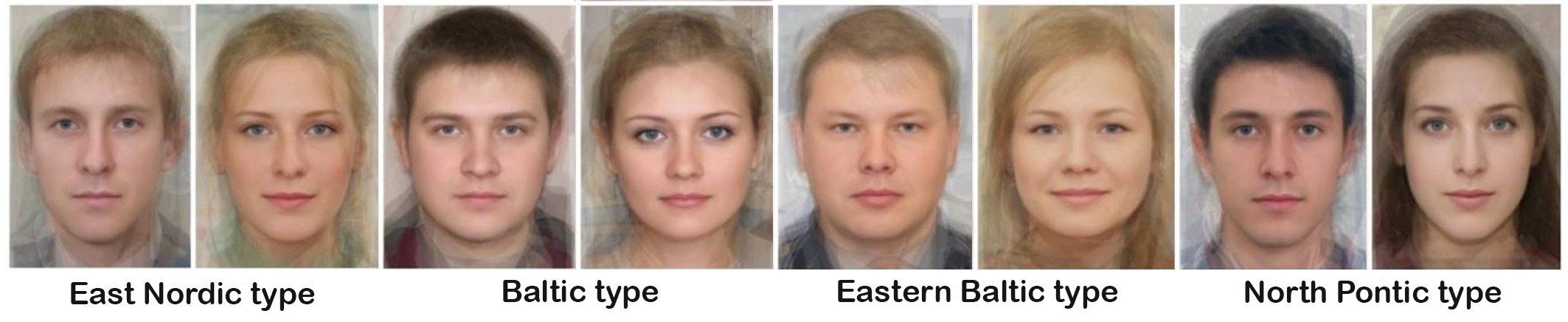 Russian Facial Features